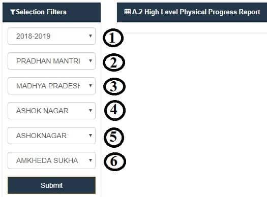 PM Awas Yojana Gramin List Selection