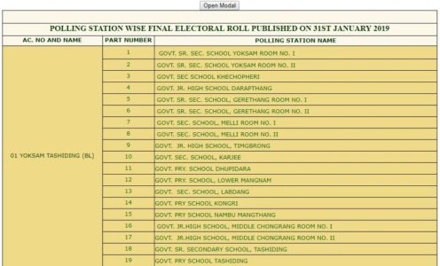 Final Electoral Roll Sikkim Gov