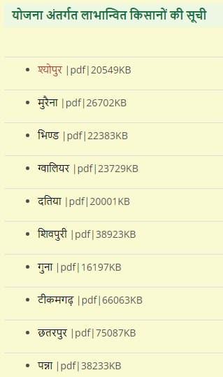 MP Kisan Karj Mafi Yojana List District Wise