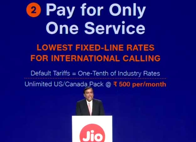 Jio fiber International Calling Plans