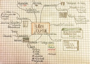 Mind Map Bujo by Saruqui