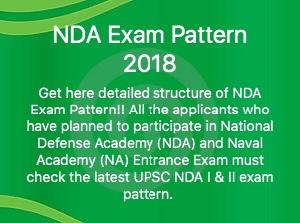 NDA exam pattern 2018