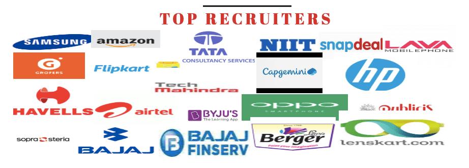 KIET Ghaziabad Top Recruiters
