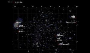 137億年前の宇宙誕生から40億年前の生命誕生進化