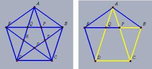 黄金律と正五角形