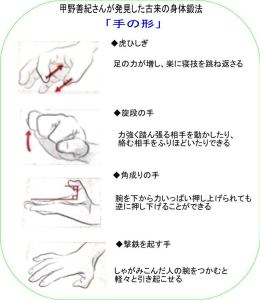 体全体の力を使うことができる古武道の4手指の形