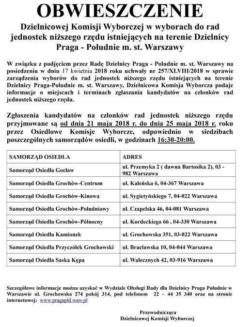 2018-05-25: ostatni dzień zgłaszania kandydatów do Rad Osiedli – wybory do Samorządu Saskiej Kępy