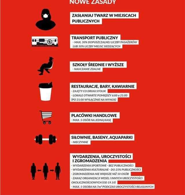 2020-10-17: nowe zasady bezpieczeństwa #COVID w Warszawie – czerwona strefa