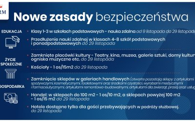 !!! 2020-11-07: nowe zasady bezpieczeństwa #COVID !!!