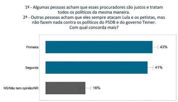 Pesquisa vox Lula2018 07