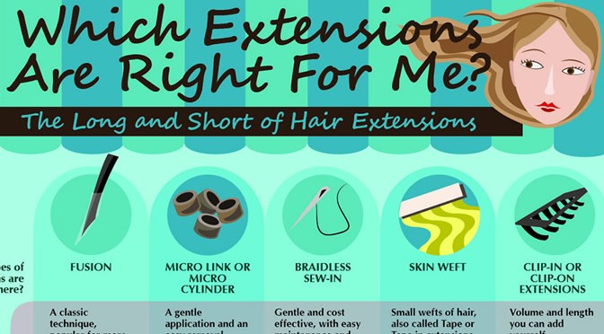 Hair Extension Types Feature