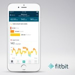 Fitbit Exercise Detail