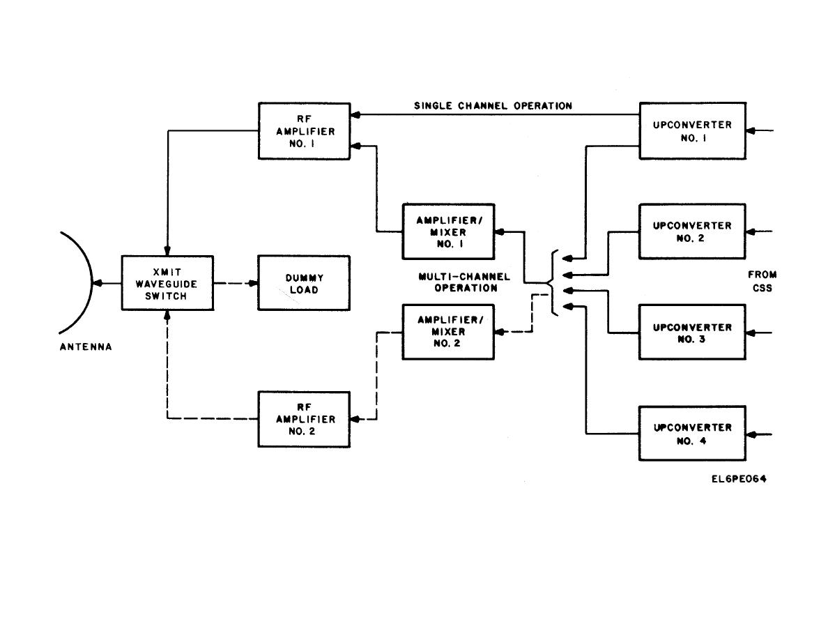 block diagram to signal flow graph attic plumbing satellite