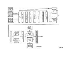 Block Diagram To Signal Flow Graph 2007 Nissan Xterra Radio Wiring Satellite Hp Pavilion Dv7 Parts
