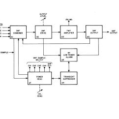 Block Diagram Reduction Rules Wiring For Chevy Ignition Switch Mixer  Powerking Co