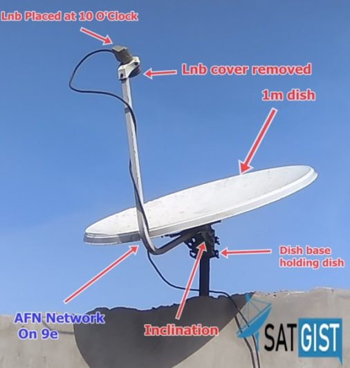 How To Track AFN Network On Eutelsat 9A/9B At 9e