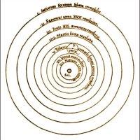 Perchè processarono Galileo? ecchissenefrega?