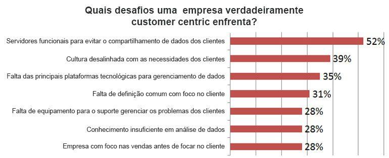 customer-centric-2