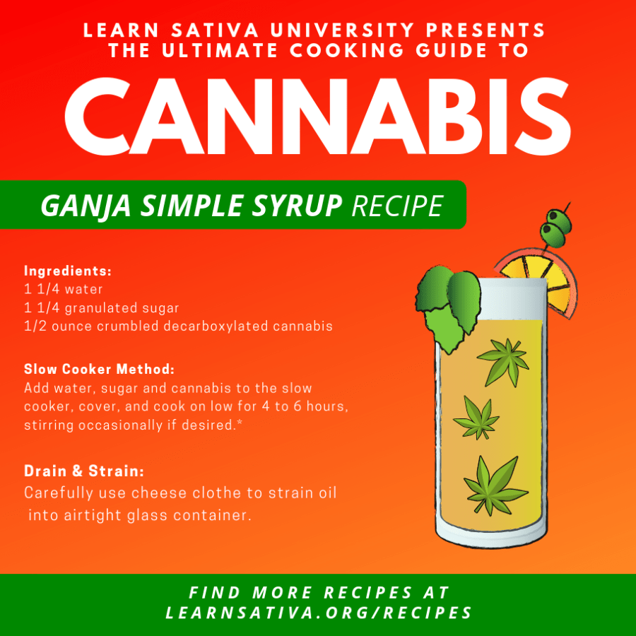 Edibles - Cannabis Simple Syrup Marijuana Recipe