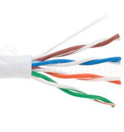 1000ft cat5e utp solid bare copper network ethernet lan cable bulk 1000 ft cat5e utp [ 1000 x 1000 Pixel ]