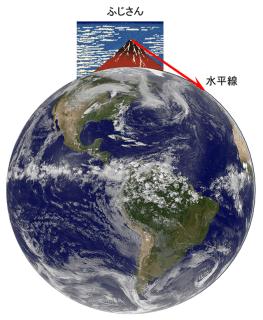 地球・富士山・水平線b