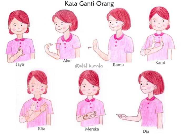 sistem bahasa isyarat indonesia