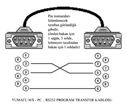 Visca Rs 232c Cable To Wiring Diagram : 37 Wiring Diagram