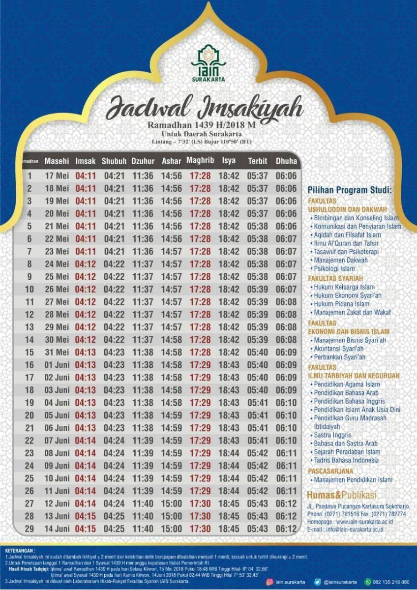 Jadwal Puasa Ramadhan 2018 Surakarta - satuaspal.com