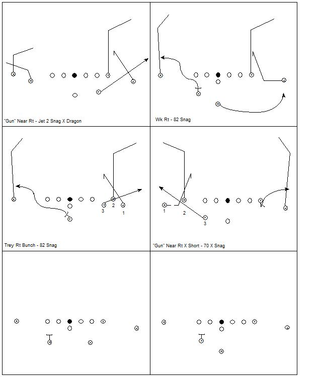 raid 5 concept with diagram 7 wire west coast staples: snag, spot and y-stick | saturday nite lites