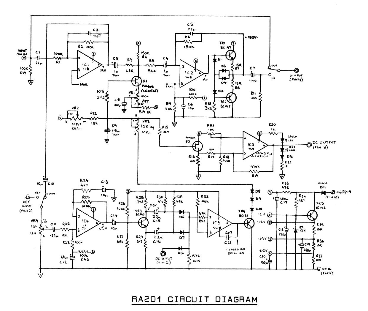 Circuit Dia's