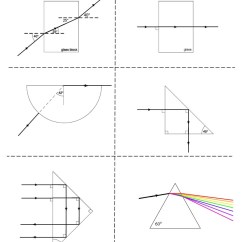 Light Ray Diagram Worksheets Easy To Sentences And Sound Saturnine Notes Refraction Complete The Diagrams Worksheet Jpg