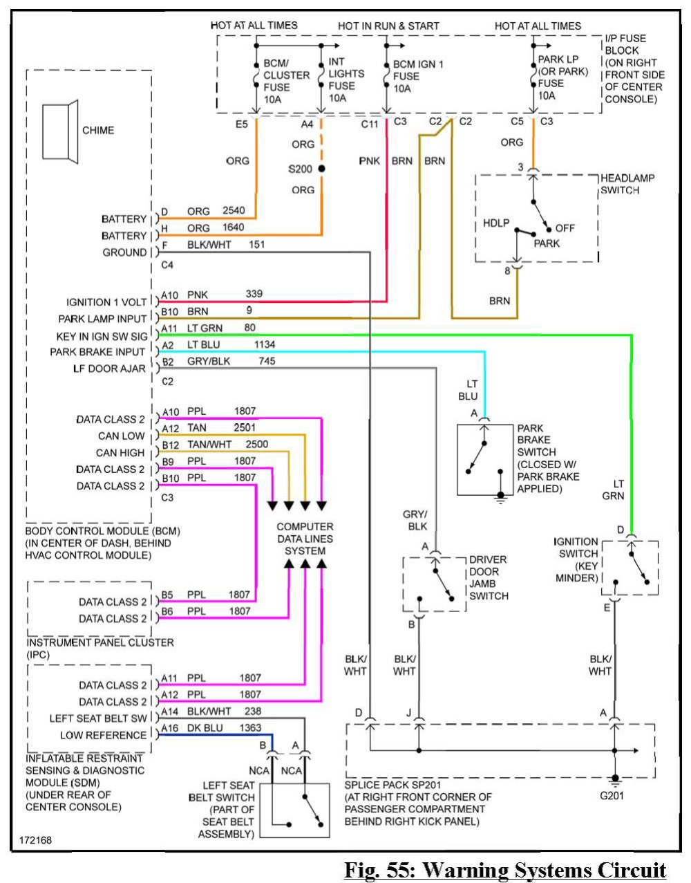 medium resolution of saturn sl2 ac wiring diagram get free image about wiring diagram 2000 ford taurus front suspension