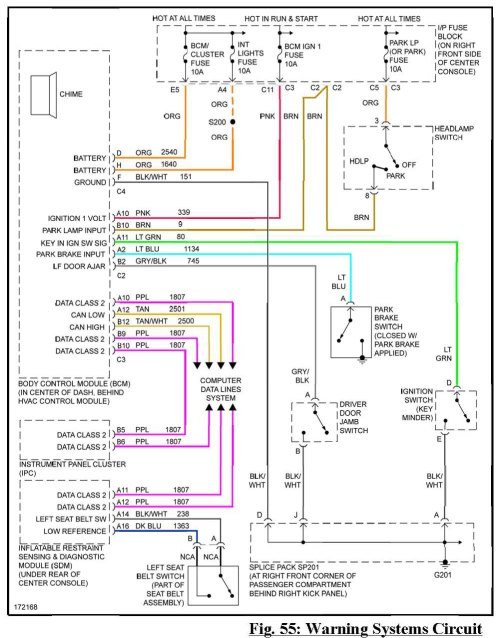 small resolution of saturn sl2 ac wiring diagram get free image about wiring diagram 2000 ford taurus front suspension