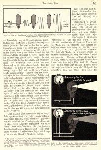 Der tönende Film (1929) 3