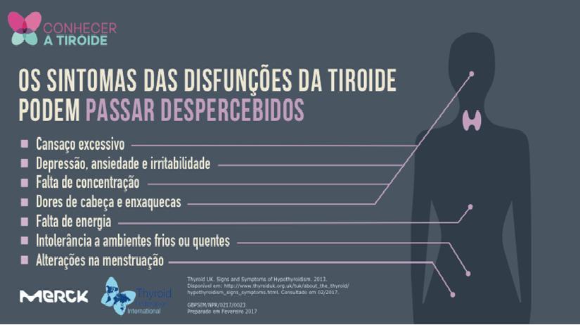 Tiroide_ grafico