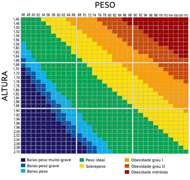 Tabela-IMC.png