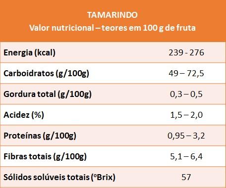 tamarindo-VN-1