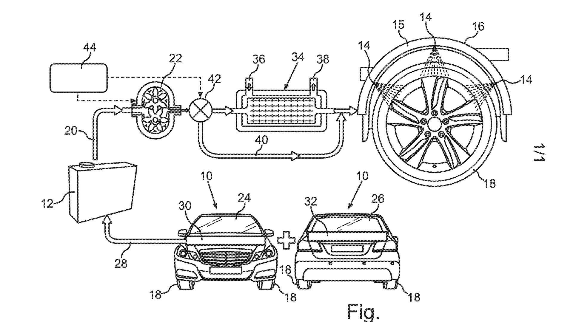 مرسيدس تسجل براءة إختراع لرشاشات مياه على العجلات