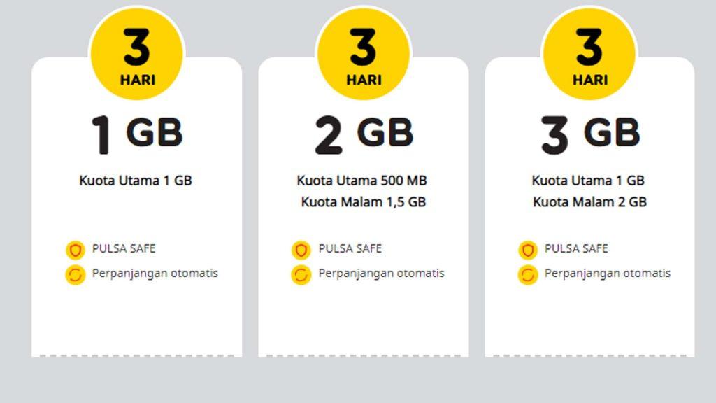 cara daftar paket internet indosat murah