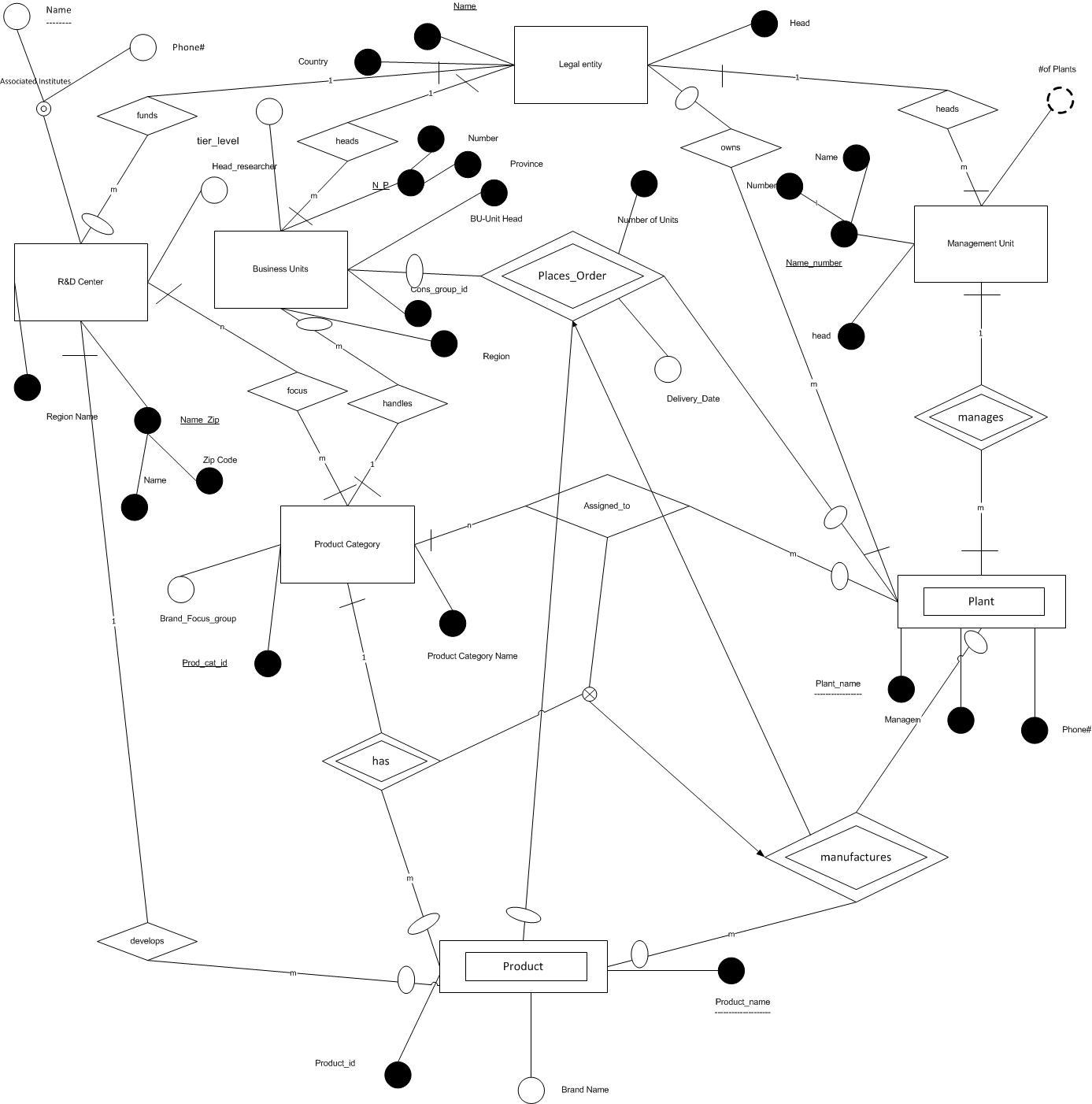 functional flow block diagram visio circuit breaker wiring imageresizertool com