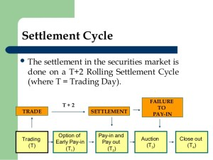 transaction settlement cycles