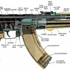 Ak 47 Receiver Parts Diagram Easy Of Plant Cell Akm 74 The Savannah Arsenal Project Diagrams