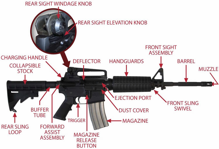 m16 upper receiver assembly diagram leviton wiring ar15 / m4 | the savannah arsenal project
