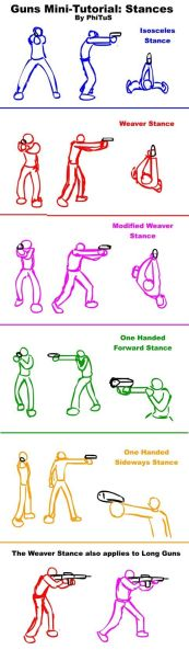 shooting stance tutorial