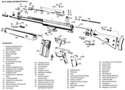 HK-91 G3 Exploded Diagram