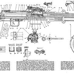 Basic Gun Diagram Wiring Diagrams Online Machine Guns The Savannah Arsenal Project
