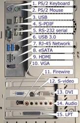 Identifying Computer Ports