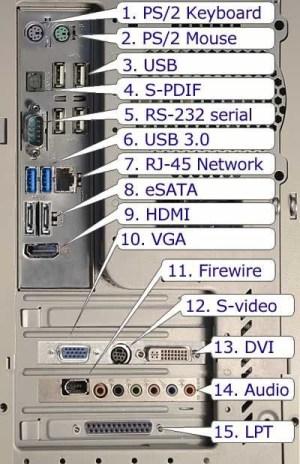 Electronics (Stereo, TV, Computers, etc)   The Savannah