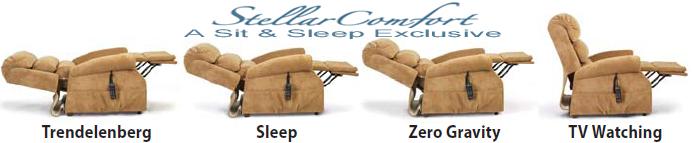 sleep chair recliner ergonomic japan sit power lift recliners the stellar comfort savannah recline positions