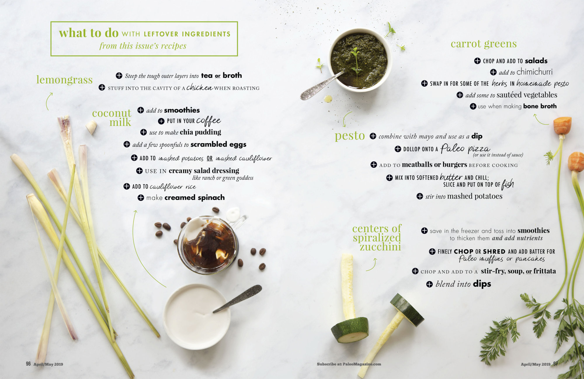 Paleo Magazine Recipe Ingredients